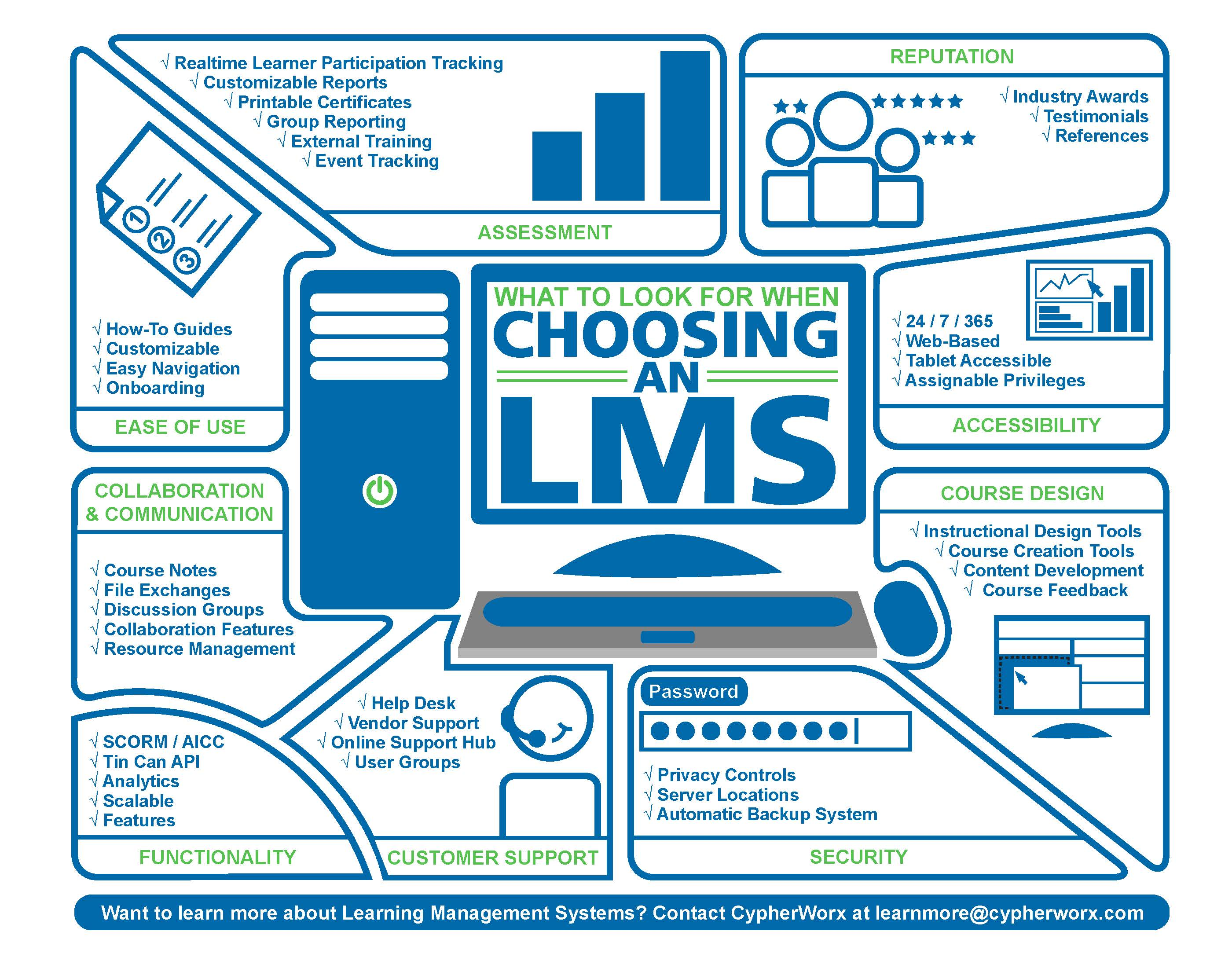 What to look for when choosing a Learning Management System